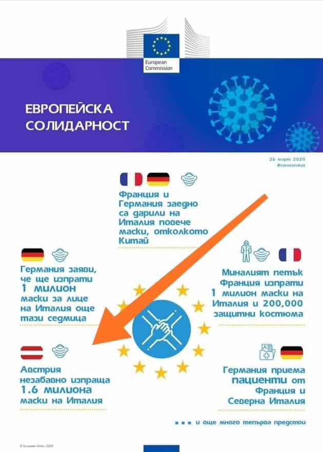 evropeiska-solidarnost