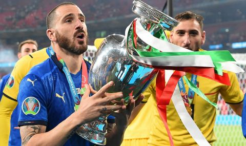 uefa euro 2020 d0b1d0bed0bdd183d187d0b8 d0b4d0b0 d0b2d0b8d0b4d18f d0bad0b0d0ba 58 d185d0b8d0bbd18fd0b4d0b8 d0bdd0b0d0bfd183d181d0bad0b0d182
